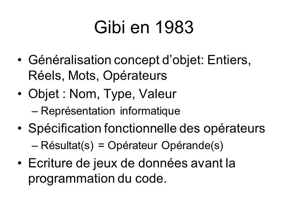 Gibi en 1983 Généralisation concept dobjet: Entiers, Réels, Mots, Opérateurs Objet : Nom, Type, Valeur –Représentation informatique Spécification fonctionnelle des opérateurs –Résultat(s) = Opérateur Opérande(s) Ecriture de jeux de données avant la programmation du code.