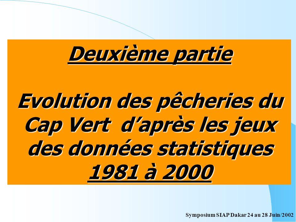 Données importées dans Statbase et difficultés rencontrées Capture et effort, (PA) de 1986 – 2000 Capture et effort, (PI) de 1986 – 2000 Recensement,