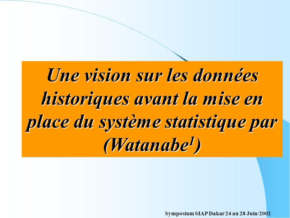 leffort Graphique 6 P. Industrielle. Evolution de leffort de Pêche Source: INDP Mindelo Cap Vert Symposium SIAP Dakar 24 au 28 Juin/2002
