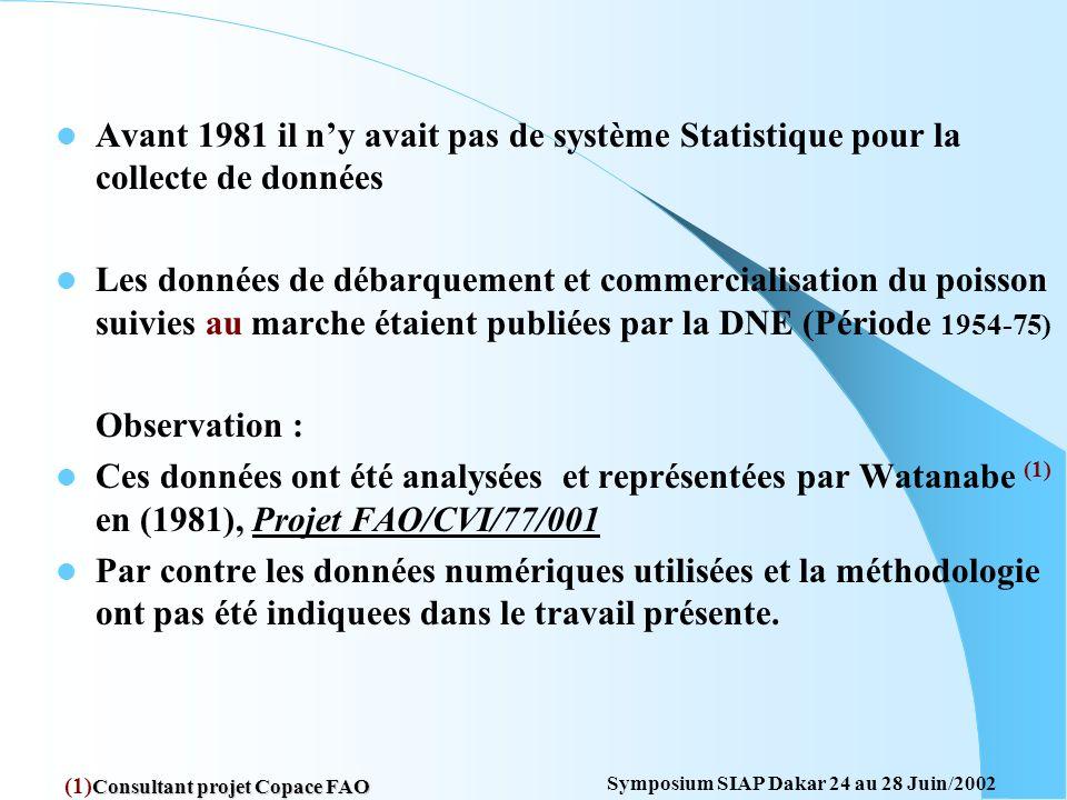 Une vision sur les données historiques avant la mise en place du système statistique par (Watanabe 1 ) Symposium SIAP Dakar 24 au 28 Juin/2002