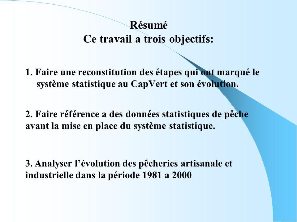 Sommaire: Archipel du Cap-Vert. Généralités Le système statistique de pêche au Cap Vert et son évolution Données importées dans Statbase et difficulté