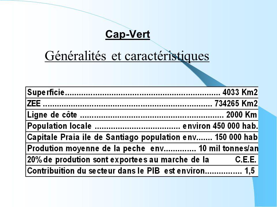 Situation géographique Archipel du Cap-Vert Continent Africain Les îles du