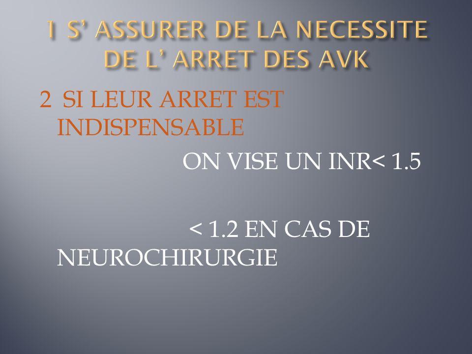 2 SI LEUR ARRET EST INDISPENSABLE ON VISE UN INR< 1.5 < 1.2 EN CAS DE NEUROCHIRURGIE