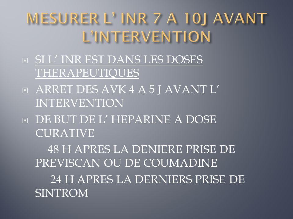 SI L INR EST>1.