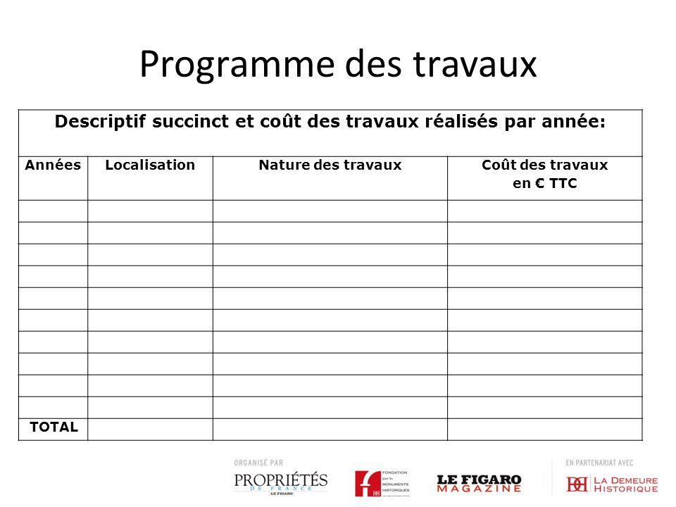 Programme des travaux Descriptif succinct et coût des travaux réalisés par année: AnnéesLocalisation Nature des travaux Coût des travaux en TTC TOTAL