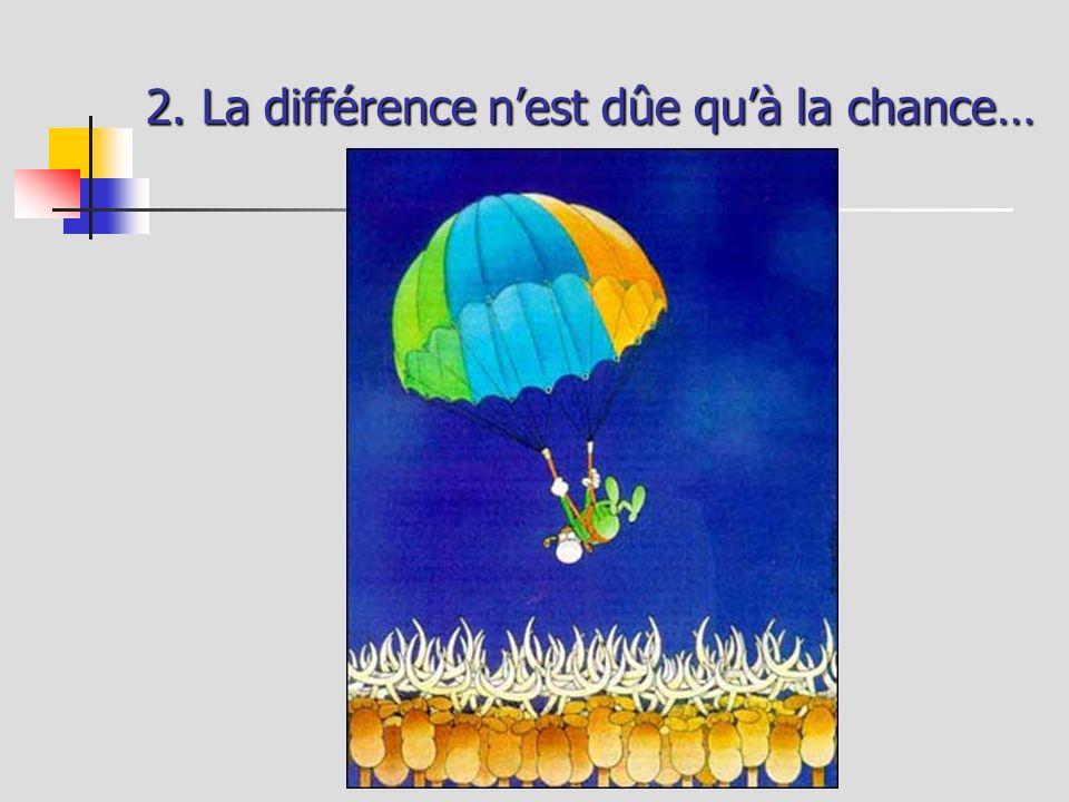 2. La différence nest dûe quà la chance…