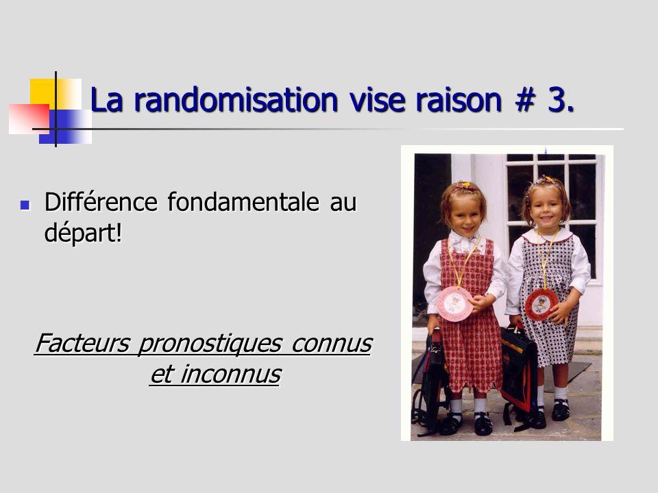 La randomisation vise raison # 3. Différence fondamentale au départ! Différence fondamentale au départ! Facteurs pronostiques connus et inconnus