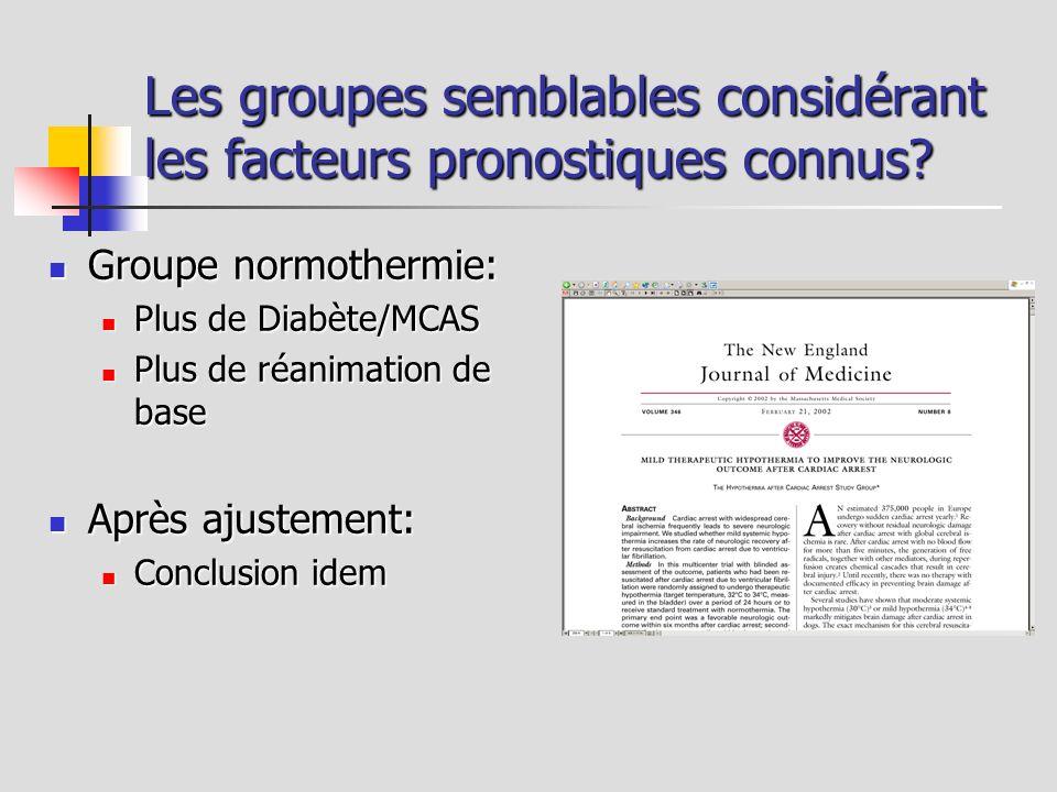 Les groupes semblables considérant les facteurs pronostiques connus? Groupe normothermie: Groupe normothermie: Plus de Diabète/MCAS Plus de Diabète/MC