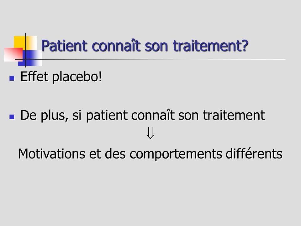 Patient connaît son traitement? Effet placebo! Effet placebo! De plus, si patient connaît son traitement De plus, si patient connaît son traitement Mo