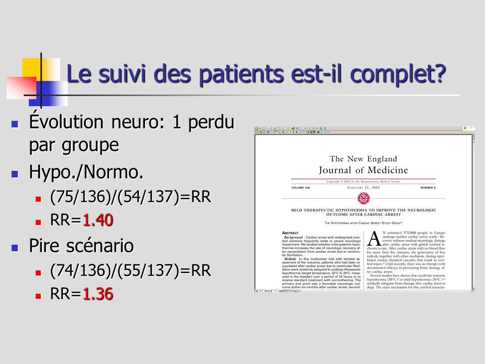 Le suivi des patients est-il complet? Évolution neuro: 1 perdu par groupe Évolution neuro: 1 perdu par groupe Hypo./Normo. Hypo./Normo. (75/136)/(54/1