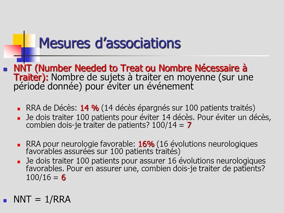 Mesures dassociations NNT (Number Needed to Treat ou Nombre Nécessaire à Traiter): Nombre de sujets à traiter en moyenne (sur une période donnée) pour