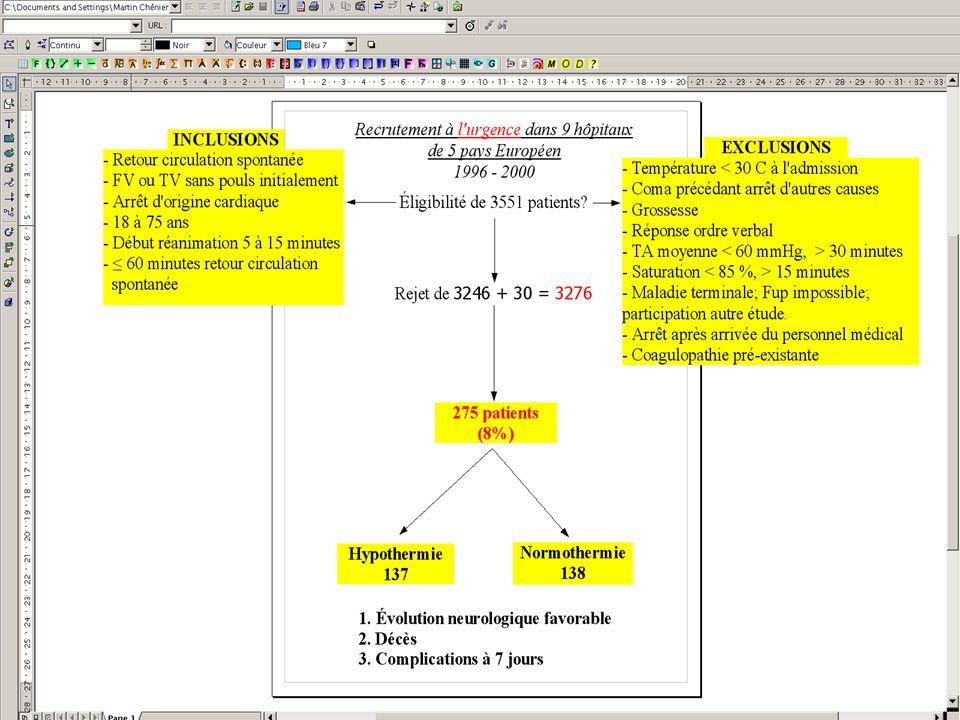 Les pharmaceutiques préfèrent le RRR AINS et ulcères compliqués (9 mois de traitement)* Rofecoxib: 0.40 % vs Naproxen: 0.92% RRR = 57% Rofecoxib: 0.40 % vs Naproxen: 0.92% RRR = 57% NNT: 1/RRA 1/(0.0040-0.0092) NNT: 1/RRA 1/(0.0040-0.0092) Traiter 192 patients pendant 9 mois pour prévenir 1 ulcère compliqué.