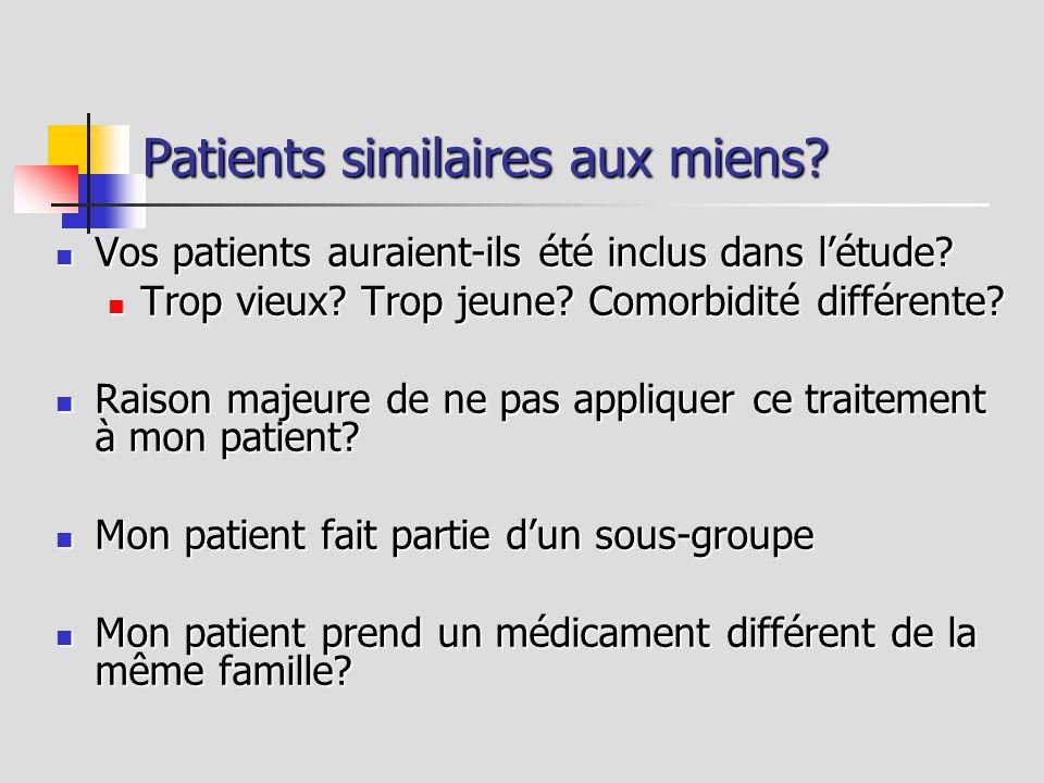 Patients similaires aux miens? Vos patients auraient-ils été inclus dans létude? Vos patients auraient-ils été inclus dans létude? Trop vieux? Trop je