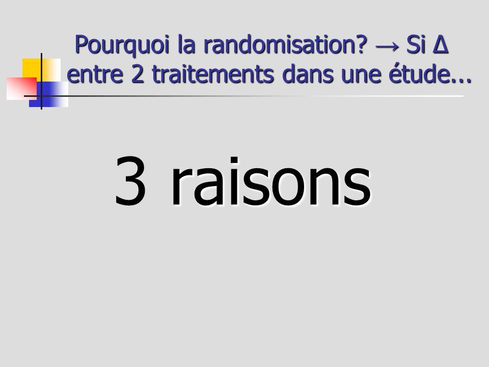 Pourquoi la randomisation? Si Δ entre 2 traitements dans une étude... Pourquoi la randomisation? Si Δ entre 2 traitements dans une étude... raisons 3