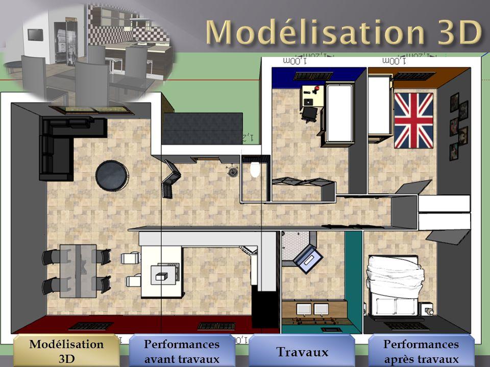 Modélisation 3D Performances avant travaux Travaux Performances après travaux