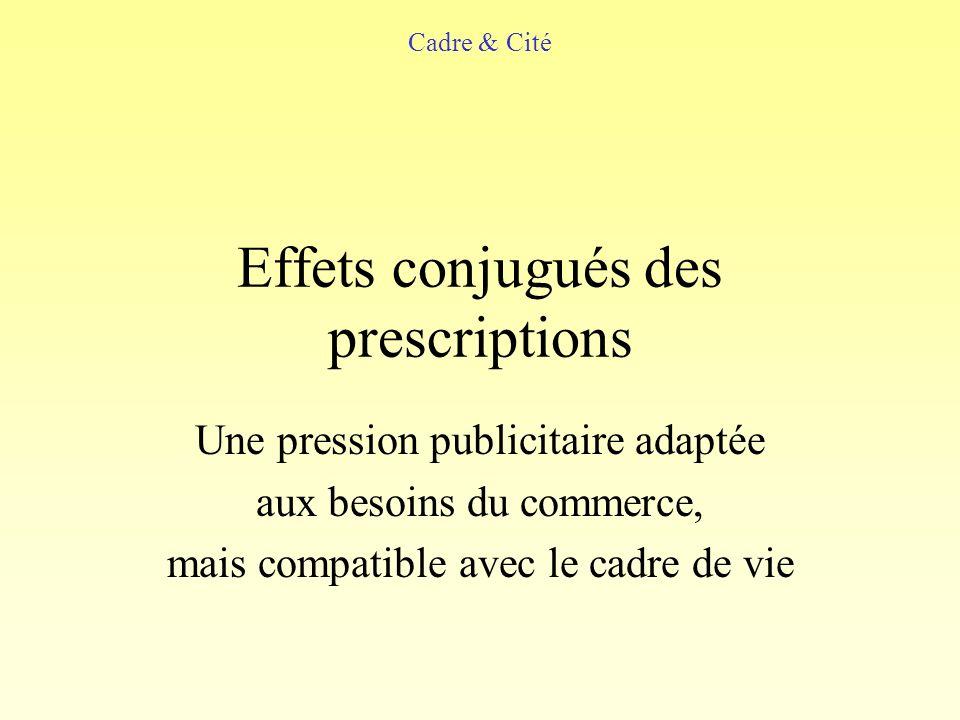 Effets conjugués des prescriptions Une pression publicitaire adaptée aux besoins du commerce, mais compatible avec le cadre de vie Cadre & Cité