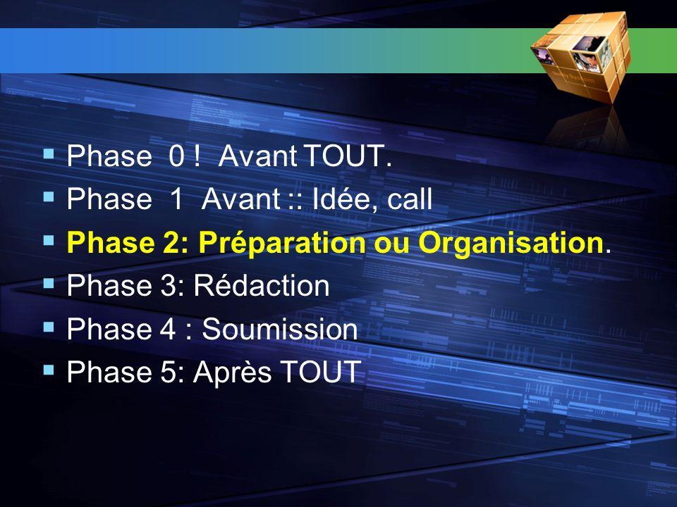 Phase 0 . Avant TOUT. Phase 1 Avant :: Idée, call Phase 2: Préparation ou Organisation.