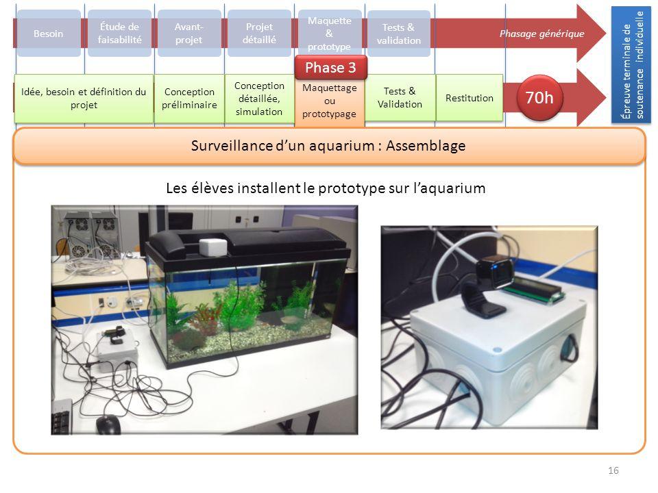 Épreuve terminale de soutenance individuelle 16 Phasage générique Besoin Avant- projet Projet détaillé Maquette & prototype Tests & validation Restitu