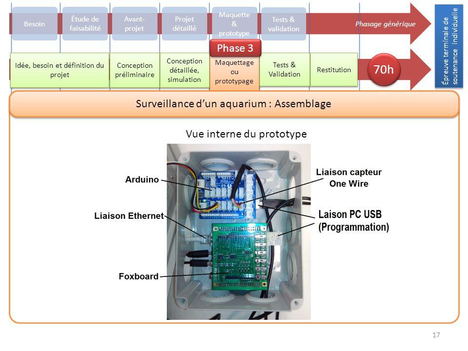 Épreuve terminale de soutenance individuelle 17 Phasage générique Besoin Avant- projet Projet détaillé Maquette & prototype Tests & validation Restitu