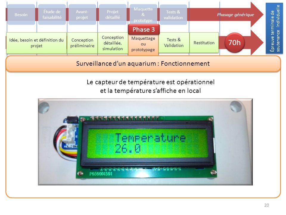 Épreuve terminale de soutenance individuelle 20 Phasage générique Besoin Avant- projet Projet détaillé Maquette & prototype Tests & validation Restitu
