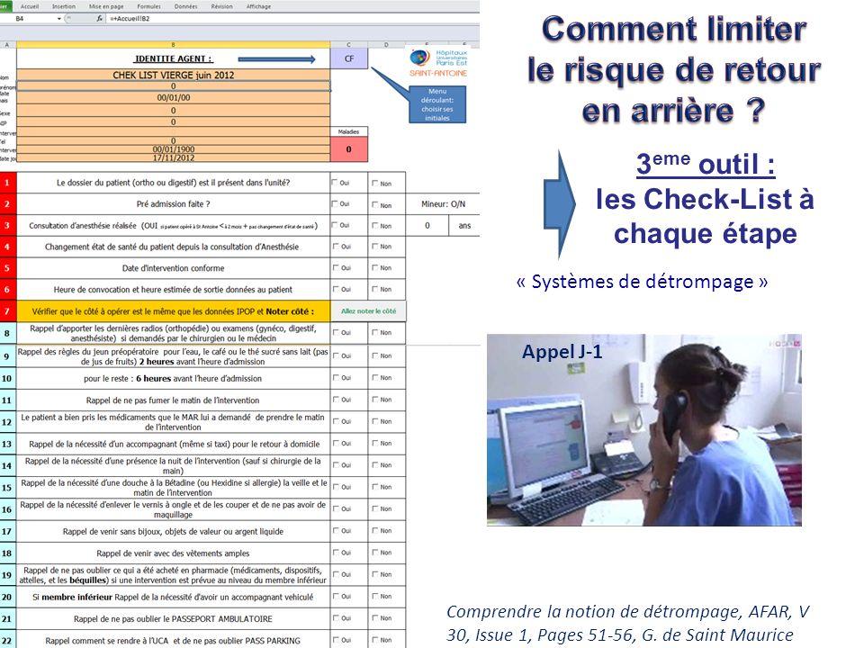 3 eme outil : les Check-List à chaque étape « Systèmes de détrompage » Appel J-1 Comprendre la notion de détrompage, AFAR, V 30, Issue 1, Pages 51-56,
