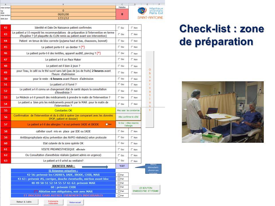 Check-list : zone de préparation