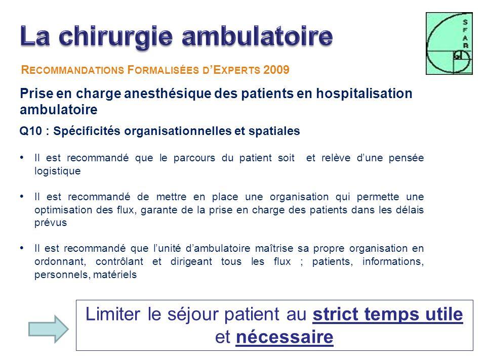 Limiter le séjour patient au strict temps utile et nécessaire R ECOMMANDATIONS F ORMALISÉES D E XPERTS 2009