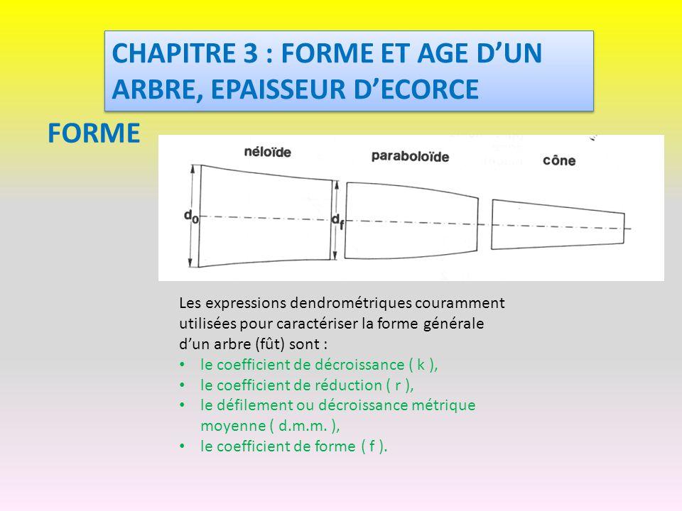 CHAPITRE 3 : FORME ET AGE DUN ARBRE, EPAISSEUR DECORCE FORME Les expressions dendrométriques couramment utilisées pour caractériser la forme générale