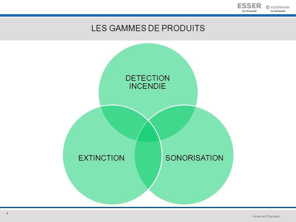 Honeywell Proprietary 4 DETECTION INCENDIE SONORISATIONEXTINCTION LES GAMMES DE PRODUITS