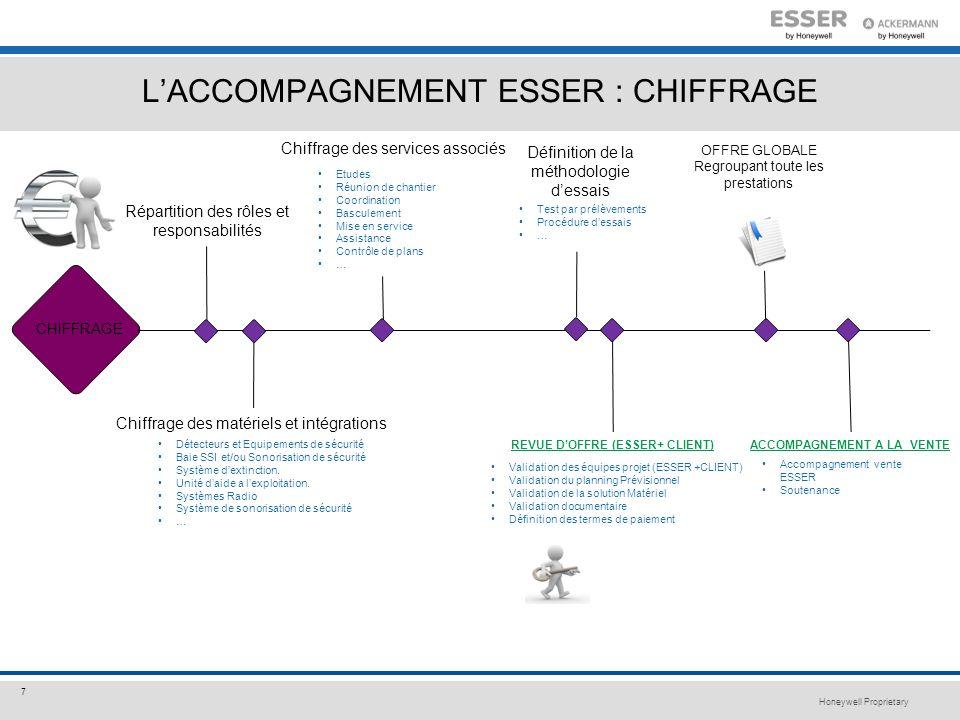 Honeywell Proprietary 7 LACCOMPAGNEMENT ESSER : CHIFFRAGE CHIFFRAGE Chiffrage des matériels et intégrations OFFRE GLOBALE Regroupant toute les prestat