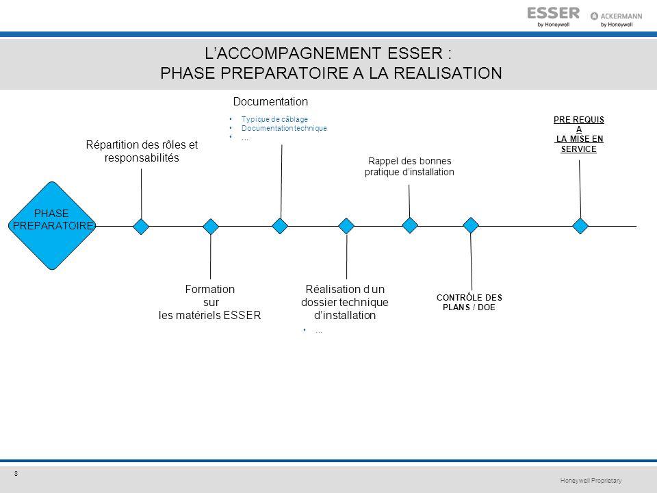 Honeywell Proprietary 8 LACCOMPAGNEMENT ESSER : PHASE PREPARATOIRE A LA REALISATION PHASE PREPARATOIRE Formation sur les matériels ESSER Rappel des bo