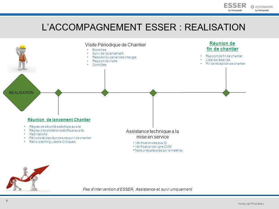 Honeywell Proprietary 9 LACCOMPAGNEMENT ESSER : REALISATION REALISATION Réunion de lancement Chantier Visite Périodique de Chantier Assistance techniq