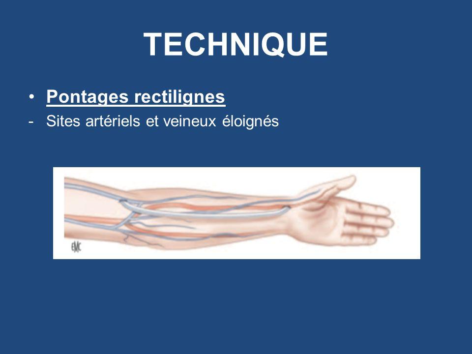 TECHNIQUE Pontages rectilignes -Sites artériels et veineux éloignés