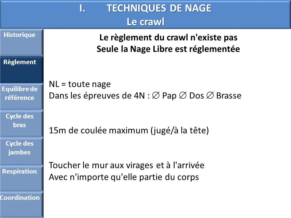 I.TECHNIQUES DE NAGE Le crawl Le règlement du crawl n'existe pas Seule la Nage Libre est réglementée NL = toute nage Dans les épreuves de 4N : Pap Dos