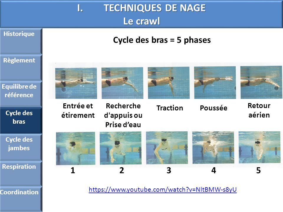 I.TECHNIQUES DE NAGE Le crawl Historique Règlement Equilibre de référence Cycle des bras Cycle des jambes Respiration Coordination Cycle des bras = 5