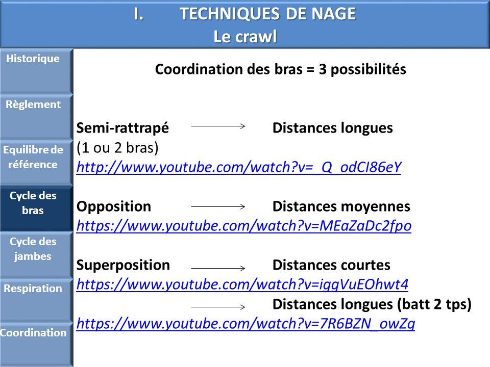 I.TECHNIQUES DE NAGE Le crawl Historique Règlement Equilibre de référence Cycle des bras Cycle des jambes Respiration Coordination Coordination des br