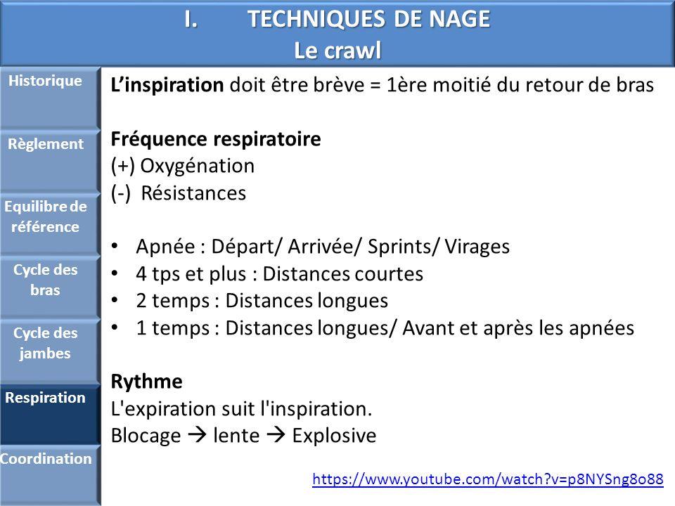 I.TECHNIQUES DE NAGE Le crawl Linspiration doit être brève = 1ère moitié du retour de bras Fréquence respiratoire (+) Oxygénation (-) Résistances Apné