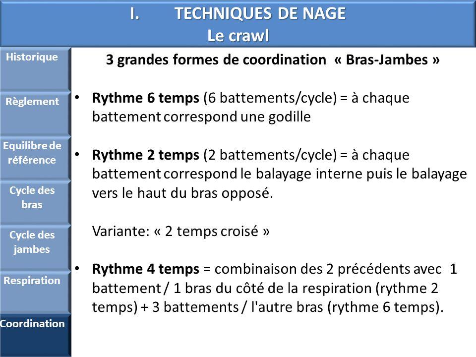3 grandes formes de coordination « Bras-Jambes » Rythme 6 temps (6 battements/cycle) = à chaque battement correspond une godille Rythme 2 temps (2 bat