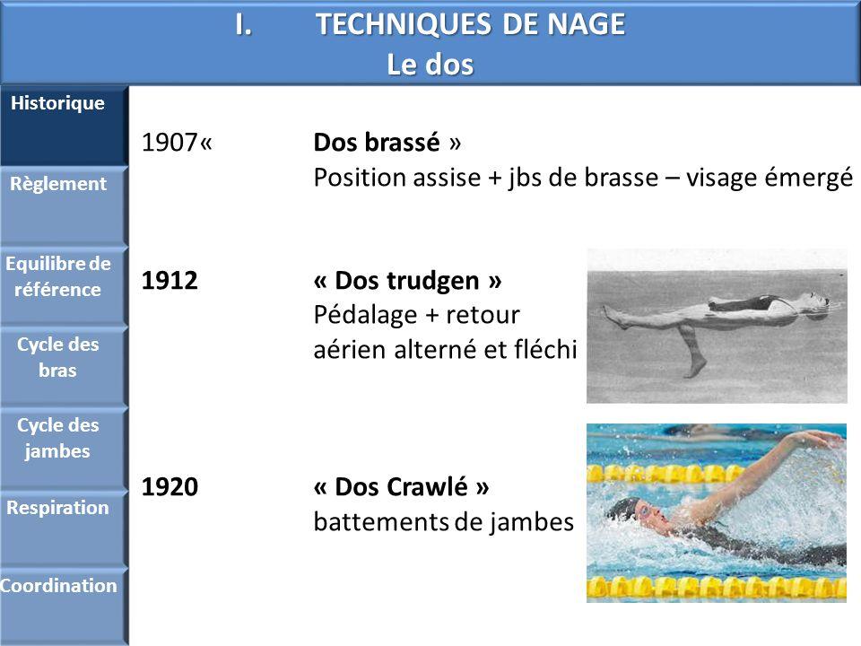 I.TECHNIQUES DE NAGE Le dos Historique Règlement Equilibre de référence Cycle des bras Cycle des jambes Respiration Coordination 1907« Dos brassé » Po