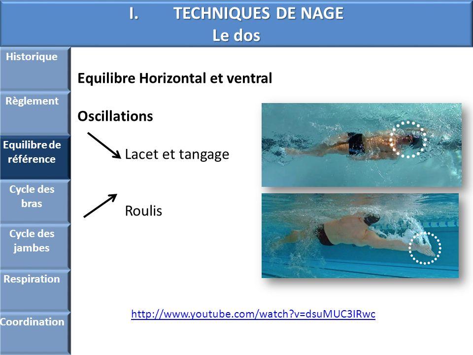 I.TECHNIQUES DE NAGE Le dos Historique Règlement Equilibre de référence Cycle des bras Cycle des jambes Respiration Coordination Equilibre Horizontal