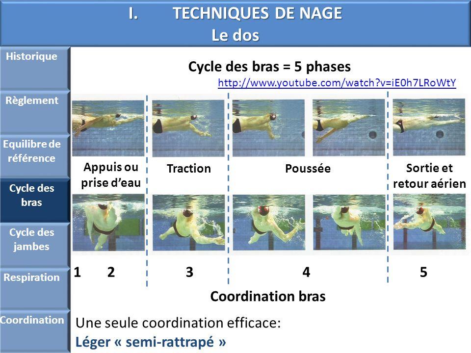 I.TECHNIQUES DE NAGE Le dos Historique Règlement Equilibre de référence Cycle des bras Cycle des jambes Respiration Coordination Cycle des bras = 5 ph