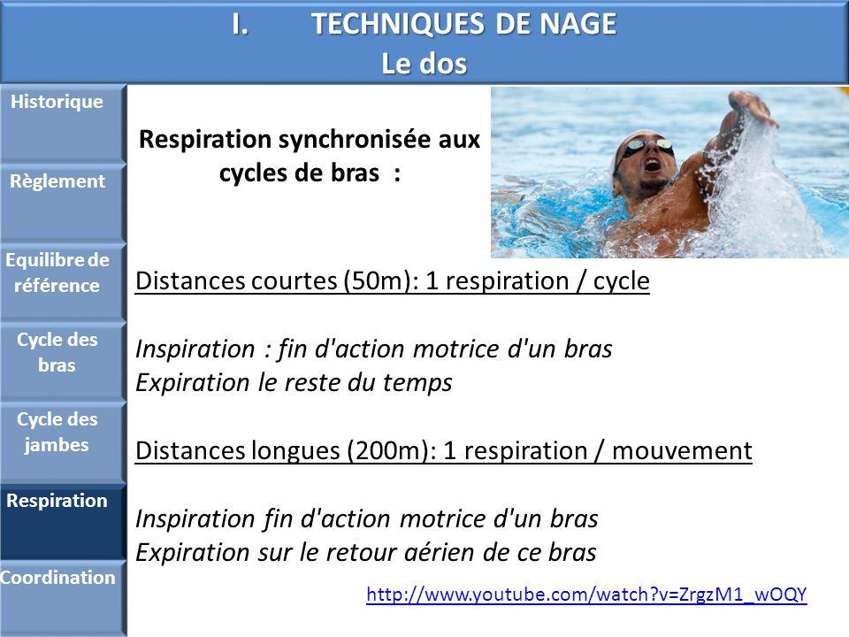 I.TECHNIQUES DE NAGE Le dos Respiration synchronisée aux cycles de bras : Historique Règlement Equilibre de référence Cycle des bras Cycle des jambes