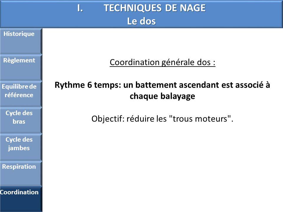 Coordination générale dos : Rythme 6 temps: un battement ascendant est associé à chaque balayage Objectif: réduire les