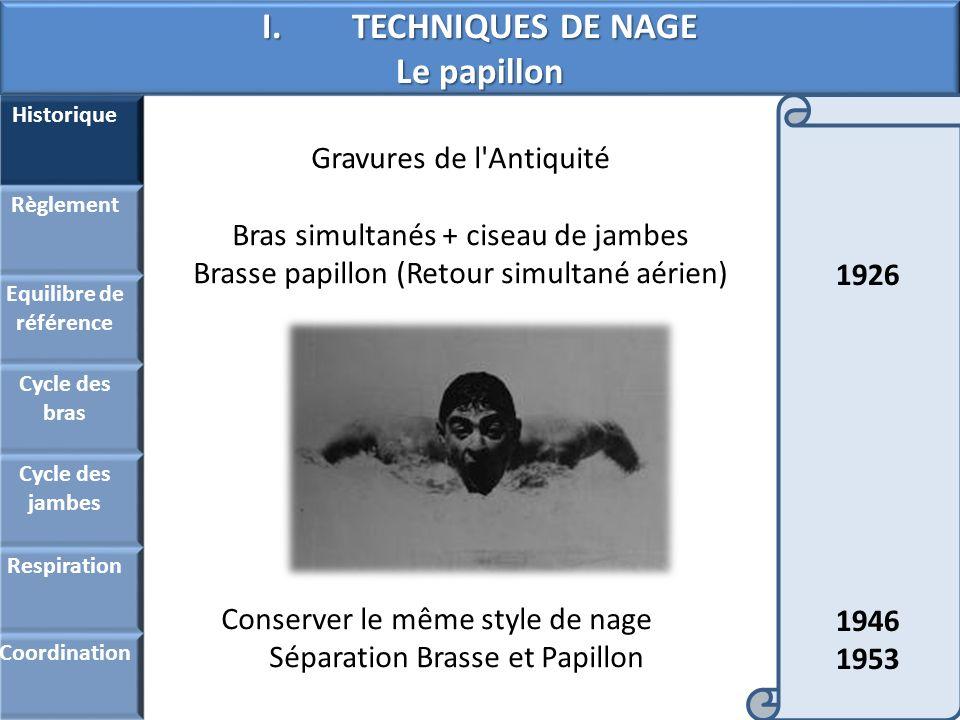 I.TECHNIQUES DE NAGE Le papillon Historique Règlement Equilibre de référence Cycle des bras Cycle des jambes Respiration Coordination Gravures de l'An