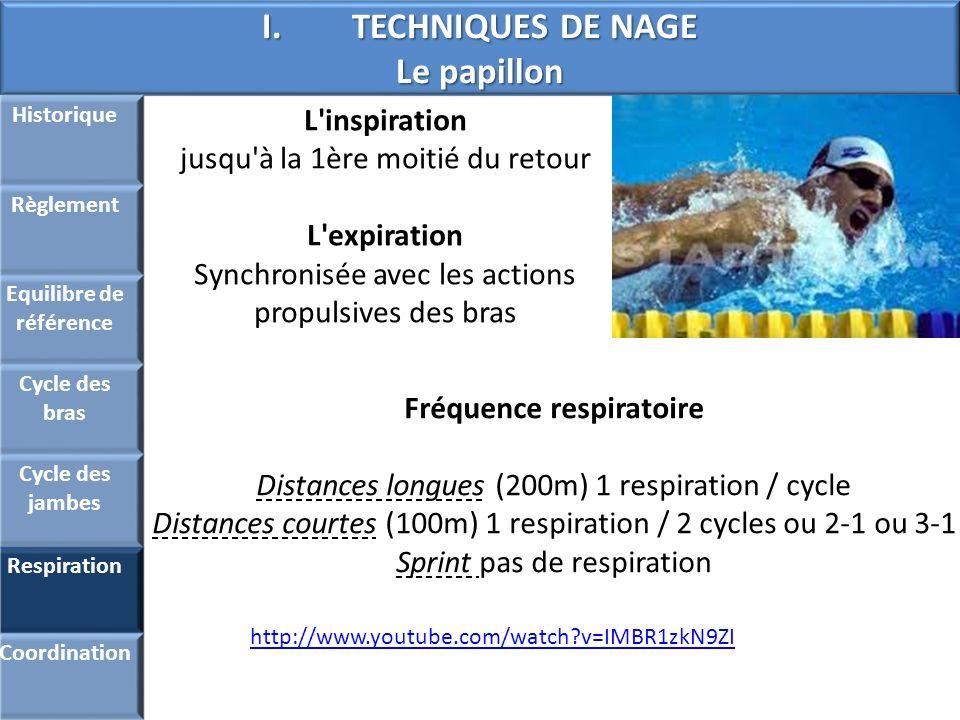 I.TECHNIQUES DE NAGE Le papillon Historique Règlement Equilibre de référence Cycle des bras Cycle des jambes Respiration Coordination Fréquence respir