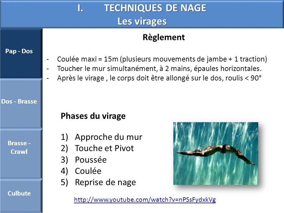 I.TECHNIQUES DE NAGE Les virages Pap - Dos Dos - Brasse Brasse - Crawl Culbute Règlement -Coulée maxi = 15m (plusieurs mouvements de jambe + 1 tractio