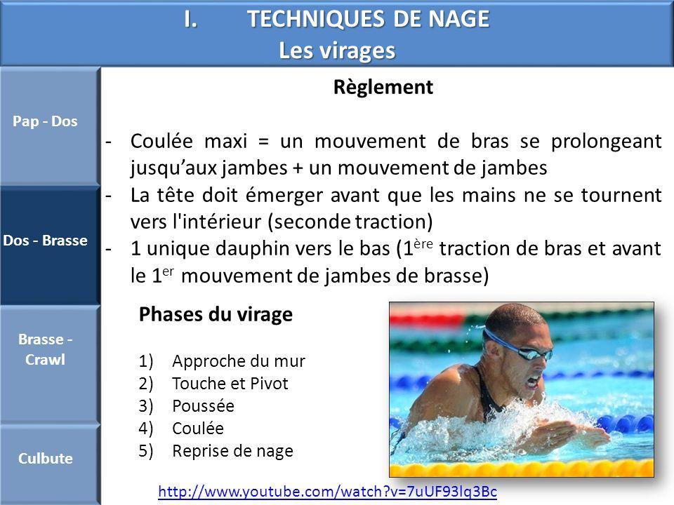 I.TECHNIQUES DE NAGE Les virages Pap - Dos Dos - Brasse Brasse - Crawl Culbute Règlement -Coulée maxi = un mouvement de bras se prolongeant jusquaux j
