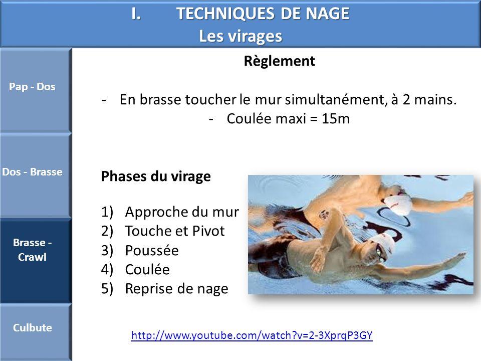 I.TECHNIQUES DE NAGE Les virages Pap - Dos Dos - Brasse Brasse - Crawl Culbute Règlement -En brasse toucher le mur simultanément, à 2 mains. -Coulée m