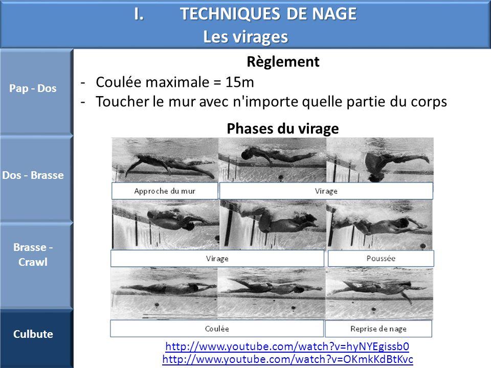 I.TECHNIQUES DE NAGE Les virages Pap - Dos Dos - Brasse Brasse - Crawl Culbute Règlement -Coulée maximale = 15m -Toucher le mur avec n'importe quelle