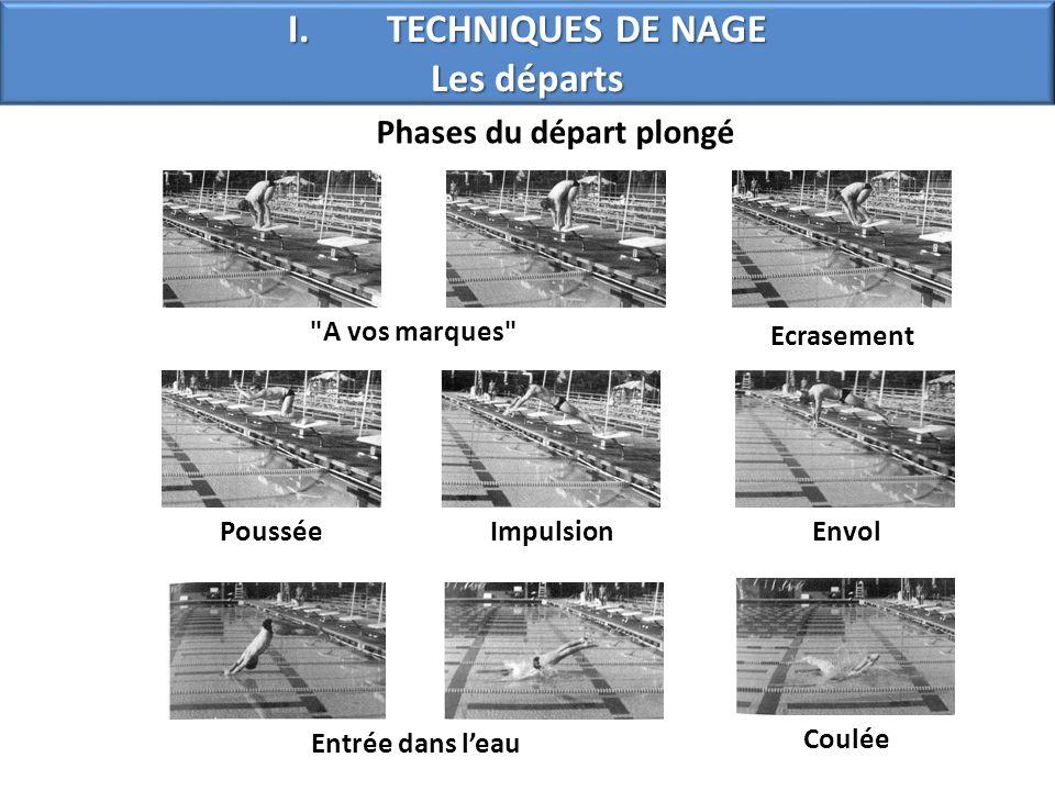 I.TECHNIQUES DE NAGE Les départs
